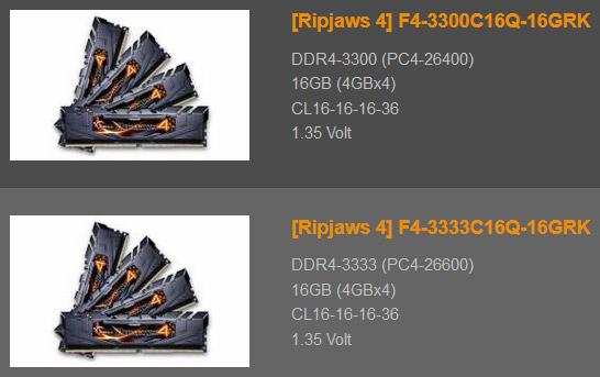 G.Skill Ripjaws 4 DDR4