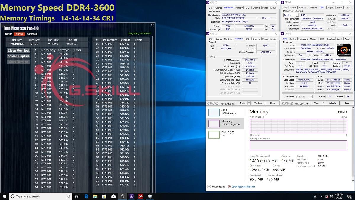 G.Skill представила наборы памяти Trident Z Royal Elite DDR4-3600/4000 с задержками CL14