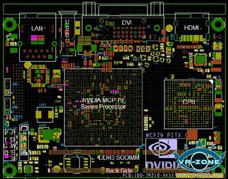 платформа NVIDIA Ion схема