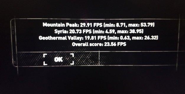 Результаты Nvidia MX 150