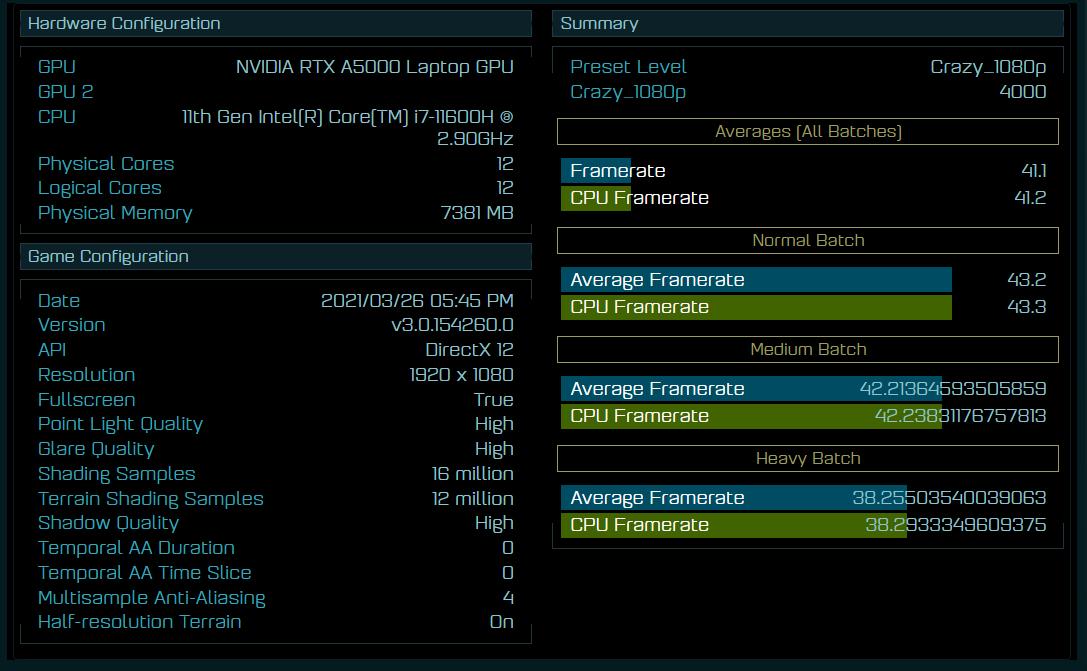 Ноутбук на базе Core i7-11600H и RTX A5000 замечен в Ashes of the Singularity