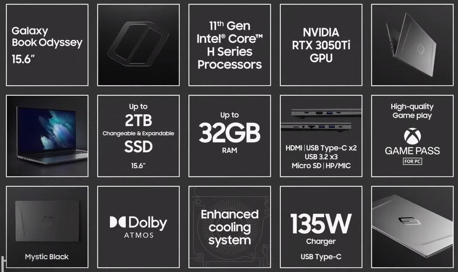 Samsung представила игровой ноутбук Galaxy Book Odyssey