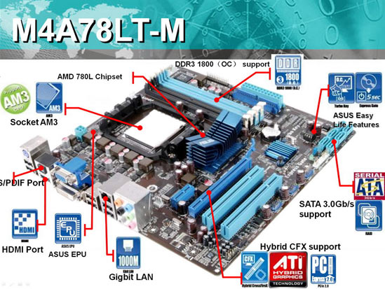 Asus M4A78L-M Driver for PC