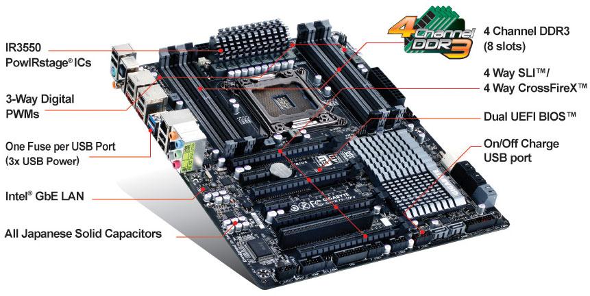 Gigabyte GA-X79-UP4 Marvell SATA Windows 8 X64