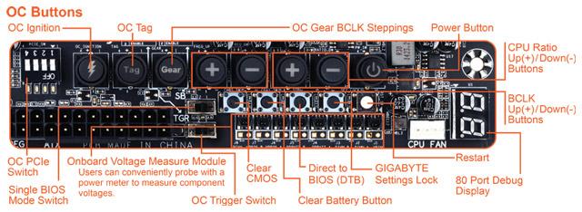 ����������� ����� Gigabyte GA-X99-SOC Force