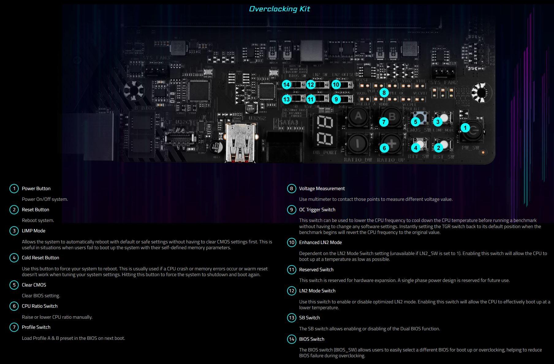 Системная плата Gigabyte Z590 Aorus Tachyon адресована любителям оверклокинга