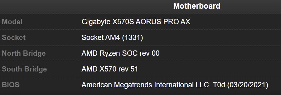 Gigabyte X570S Aorus Pro AX замечена в компании AMD Ryzen 7 5700G