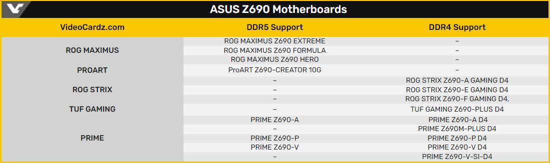 ASUS Z690