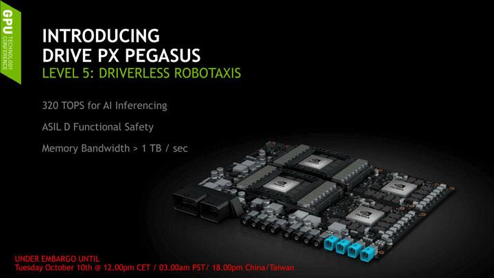 Новая платформа Nvidia сделает роботакси навсе 100% автономными