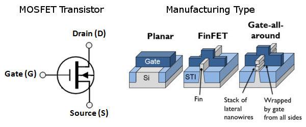 Samsung планирует начать массовое производство 3-нм чипов в 2021 году