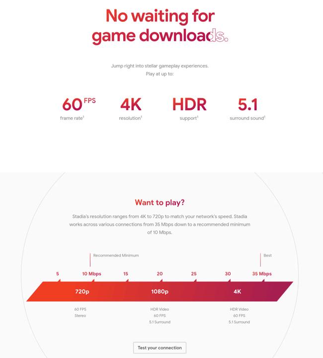 Google поведала обоблачном игровом сервисе Google Stadia иназвала дату релиза
