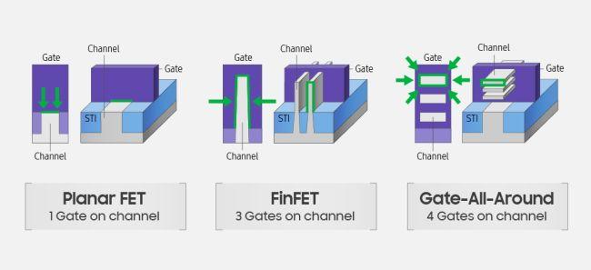 Samsung Electronics испытывает трудности с разработкой 3-нм техпроцесса
