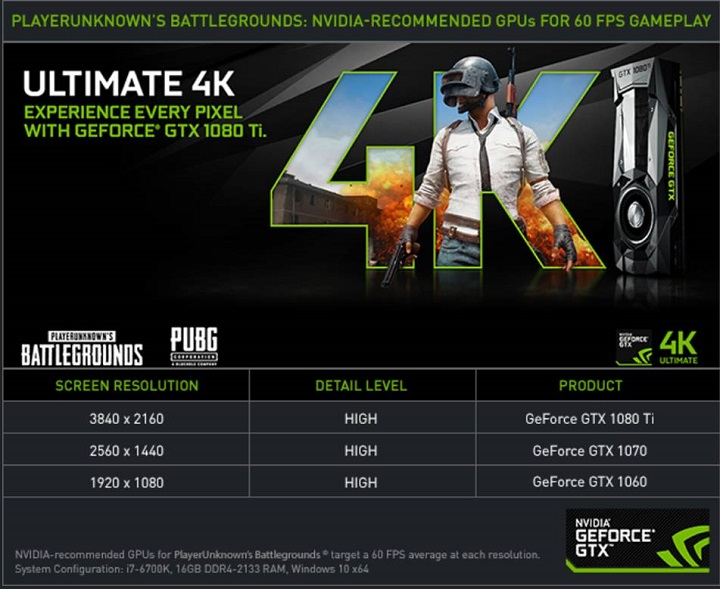 Nvidia PlayerUnknown's Battlegrounds