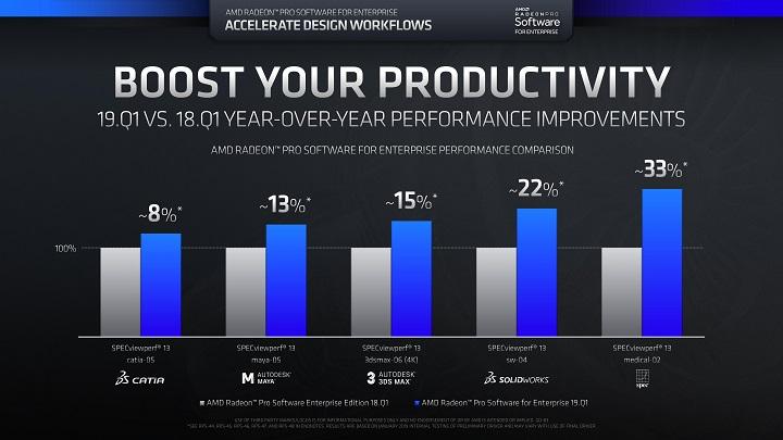 Radeon Pro Software for Enterprise 19.Q1