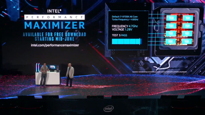 The Intel Performance Maximizer is available for download / News