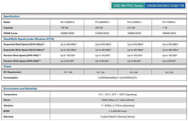 SSD Plextor M6 Pro
