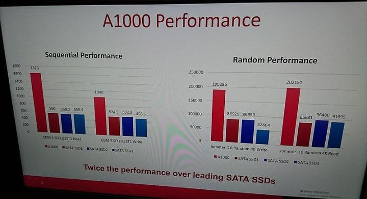 Самсунг 860 Pro (4TB) появился наофициальном сайте компании