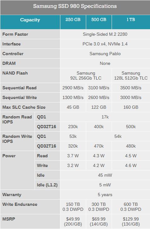 Вышла линейка NVMe-накопителей Samsung SSD 980
