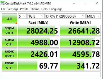 Gigabyte представила накопитель Aorus Xtreme Gen4 AIC SSD с интерфейсом PCI-E 4.0 x16