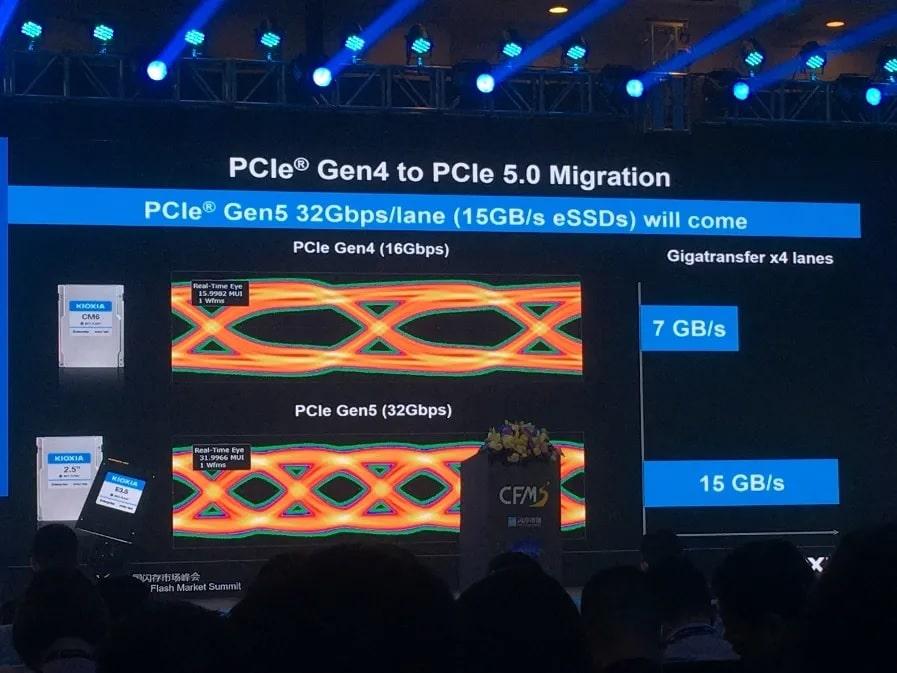 Kioxia похвасталась прототипом SSD с интерфейсом PCI Express 5.0