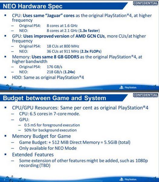 Рассекречены характеристики PS 4 Neo