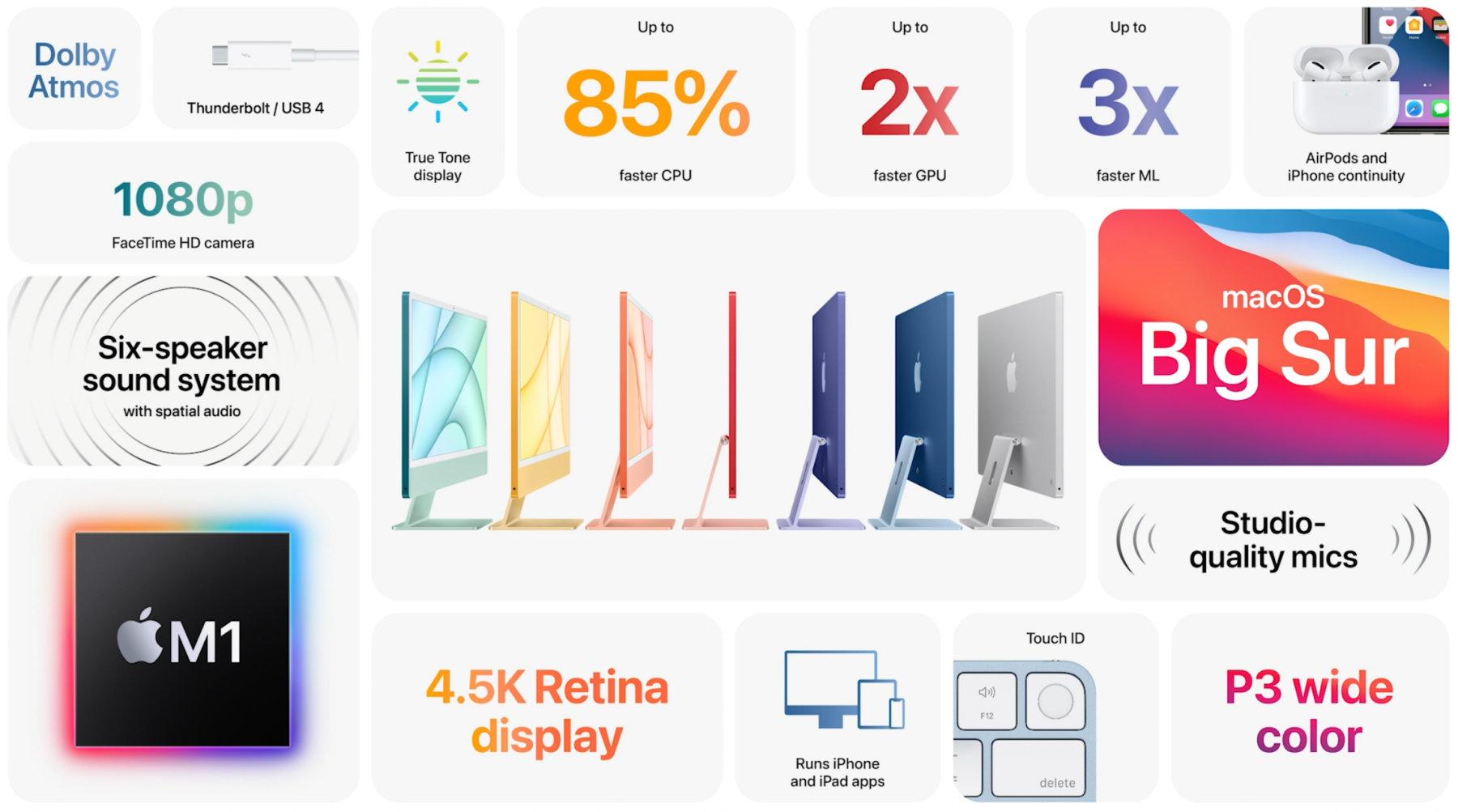 Apple представила 24-дюймовый iMac на базе однокристальной системы M1