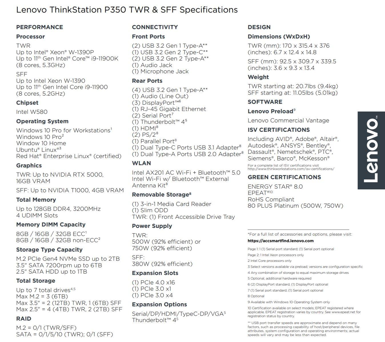 Lenovo представила рабочие станции ThinkStation P350 с ускорителями Quadro RTX A5000