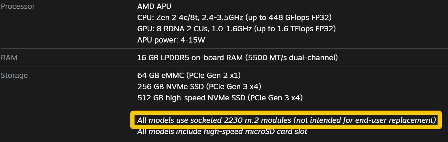 В консоли Steam Deck есть слот для SSD, но Valve не рекомендует его обновлять