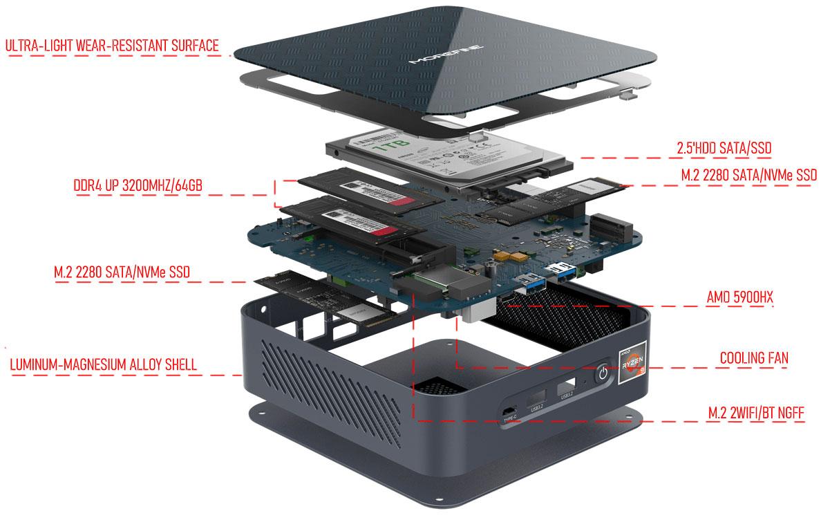 На подходе первые мини-ПК с процессором AMD Ryzen 9 5900HX