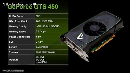 Nvidia драйвер geforce gts 450.