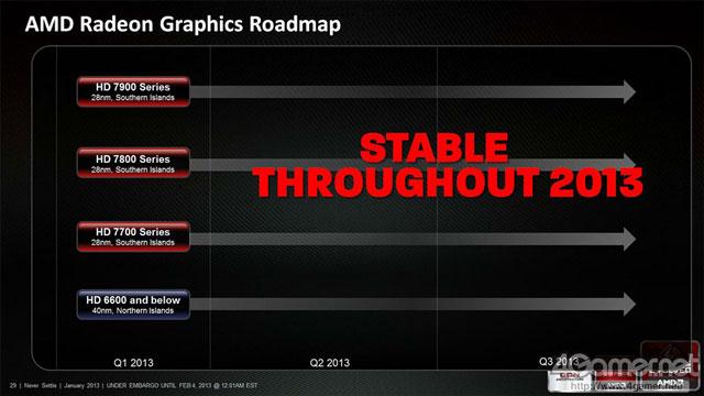 Radeon HD 7000 (2013)
