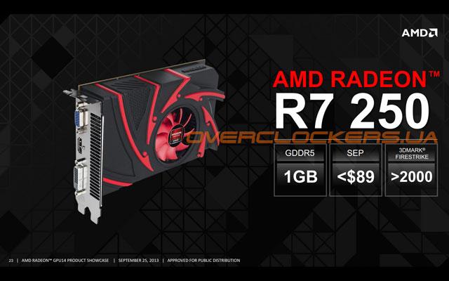��������� AMD Radeon R7 250