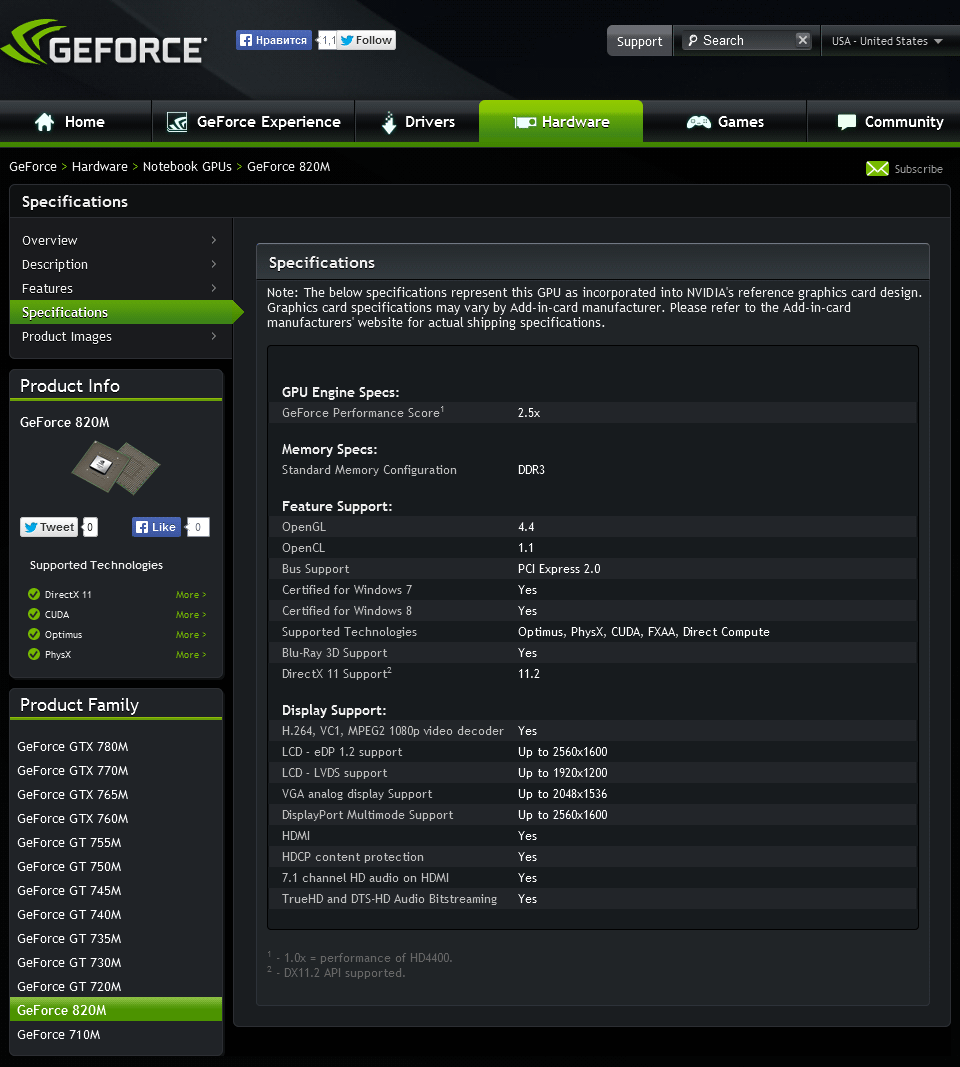 Geforce 820m тест в играх