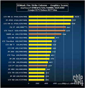 ���������� AMD Fiji XT - ����