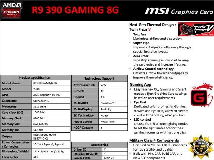 Відеокарта MSI Radeon RX 300