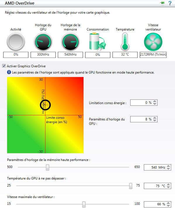 AMD Overdrive v 4 3 1 - программа настройки и - iXBT