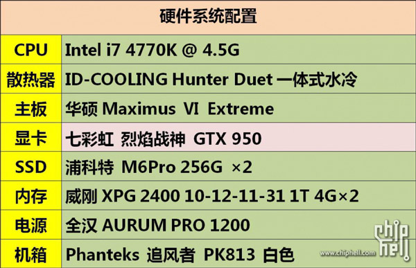 ���������� Colorful iGame GTX 950