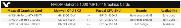 NVIDIA GeForce GT/GTX9xx総合 Part103 [無断転載禁止]©2ch.netYouTube動画>4本 ->画像>77枚