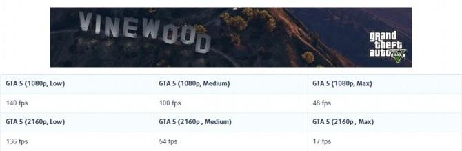 GTX 1070 M GTA5