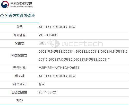 AMD Vega 11 в Южной Корее