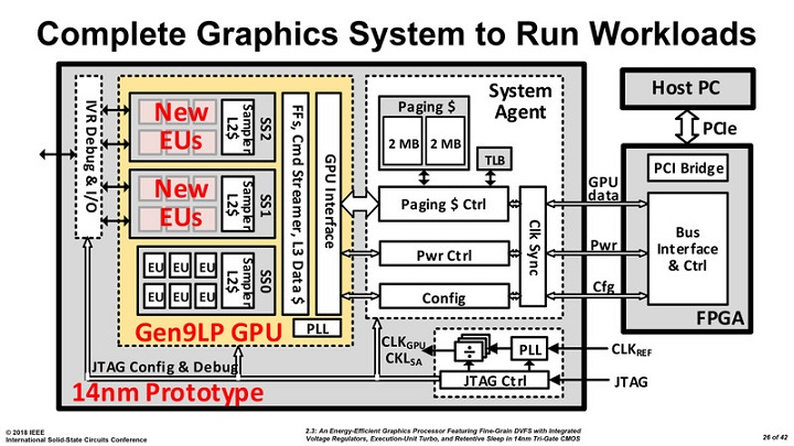 Intel забросали исками из-за уязвимостей впроцессорах
