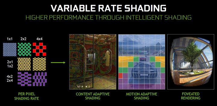 DirectX 12 Ultimate: универсальный API для карт AMD Navi 2X, Nvidia GeForce RTX и консоли Xbox Series X
