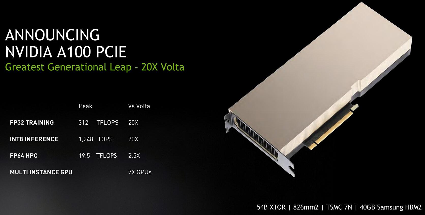 Слух: Nvidia представит ускоритель для майнинга на основе 7-нм ядра GA100