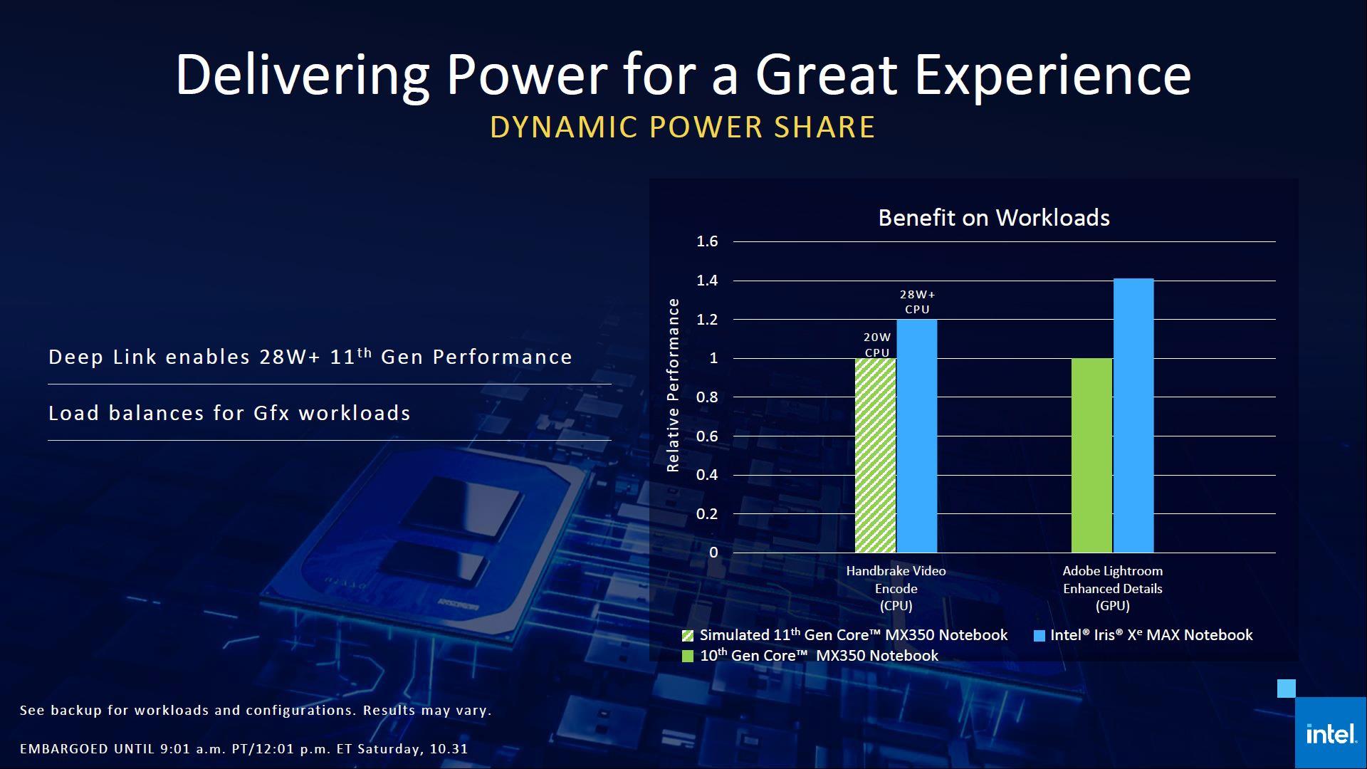 Intel представила дискретный видеоадаптер Iris Xe Max для ноутбуков