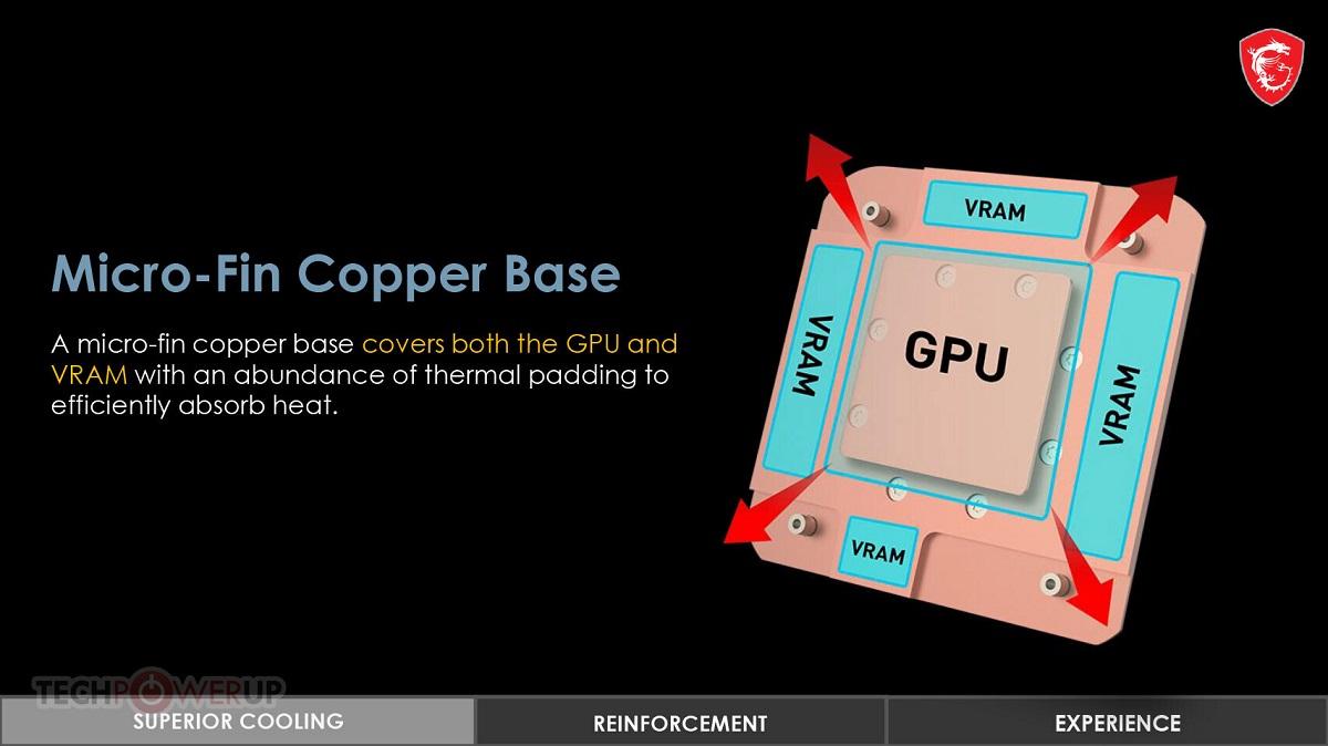MSI предложит видеокарты GeForce RTX 3000 в модификации Sea Hawk