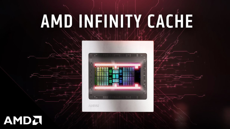 Графический процессор AMD Navi 23 получит 32 МБ памяти Infinity Cache