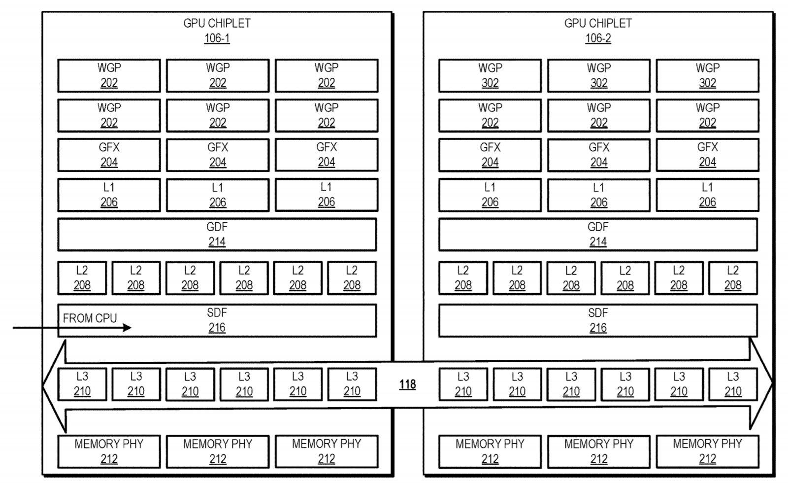 AMD оформила патент на активный мост с L3-кэшем для многочиповых GPU
