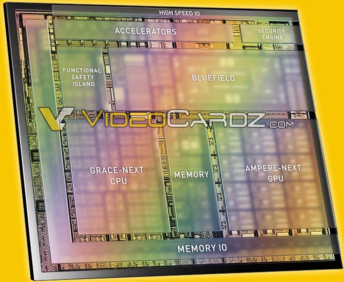 Однокристальная система Nvidia Atlan получит графический блок Ampere-Next