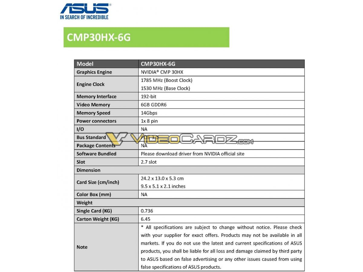 ASUS CMP 30HX — видеокарта для майнинга с RGB-подсветкой