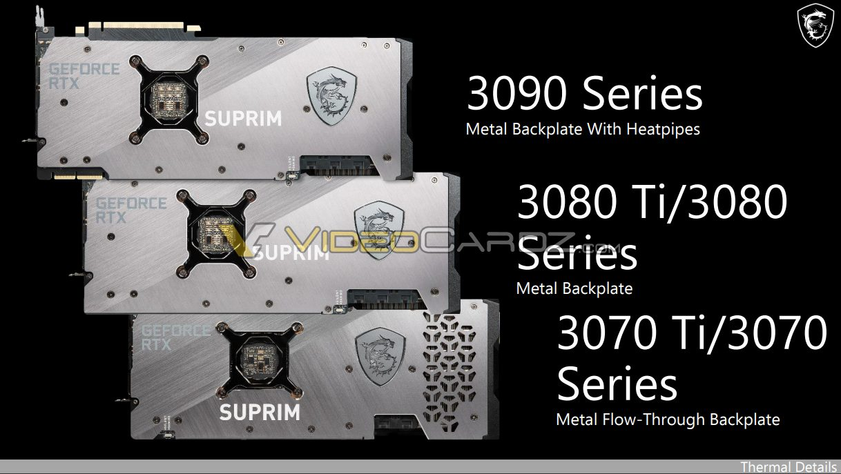 MSI выпустит GeForce RTX 3080 Ti и RTX 3070 Ti в модификации Suprim